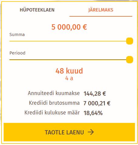 Finora Capital Järelmaks